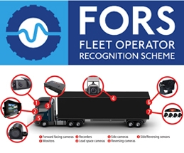FORS Approved Camera Packages