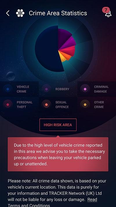 Tracker crime area location